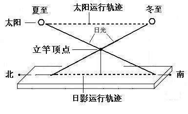 道教宫观管理体制:何为十方丛林制度?